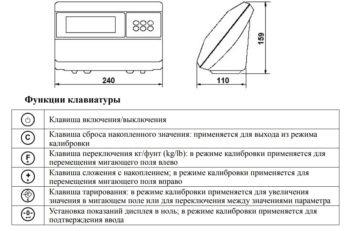 размеры индикатора А6